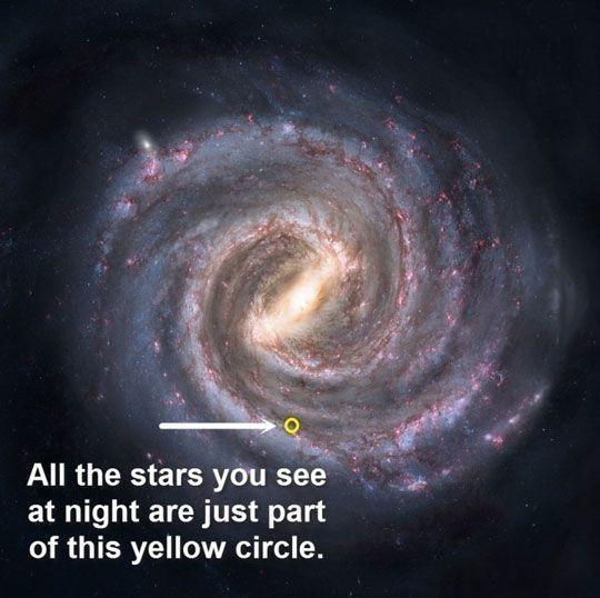 Comment penser que la vie n'est présente que sur Terre ? U