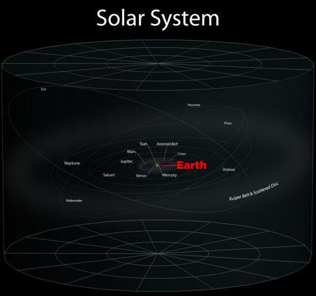 Comment penser que la vie n'est présente que sur Terre ? Zb