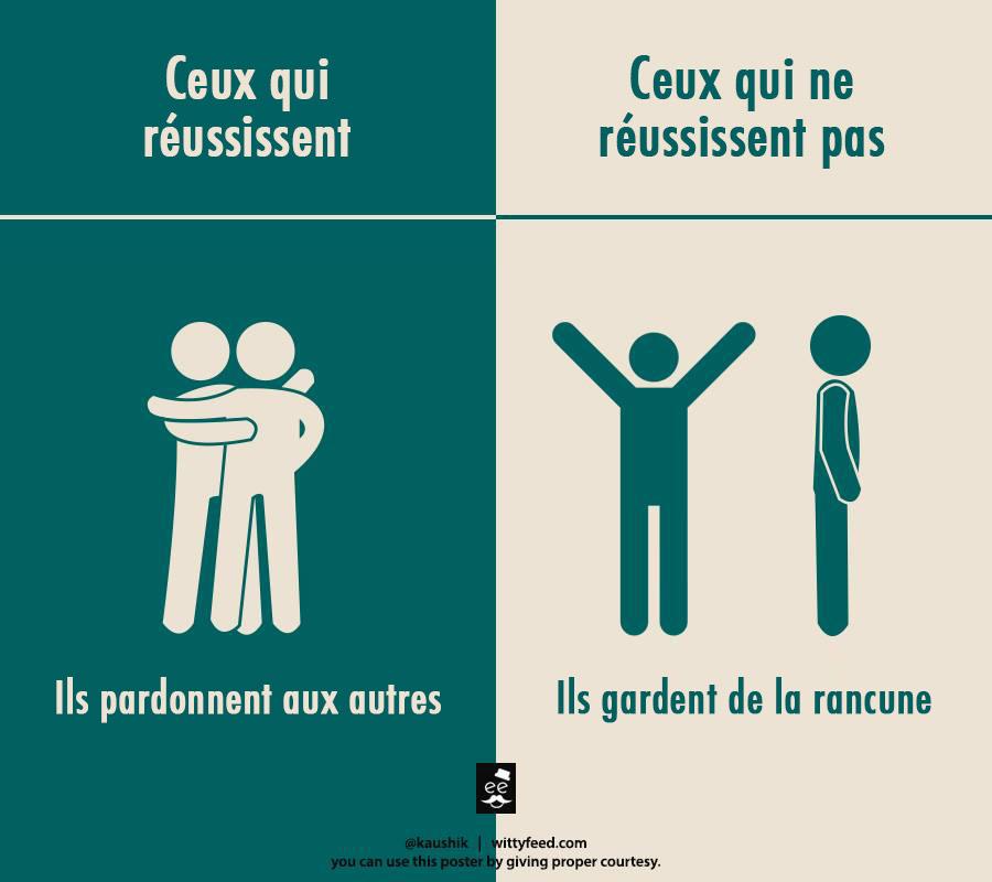 Success And Unsuccess Quotes: 7 Infographies Qui Montrent La Différence Entre Les Gens