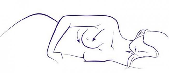 voil ce qui se passe vraiment lorsque vous ne mettez pas de soutien gorge la nuit et que vous. Black Bedroom Furniture Sets. Home Design Ideas