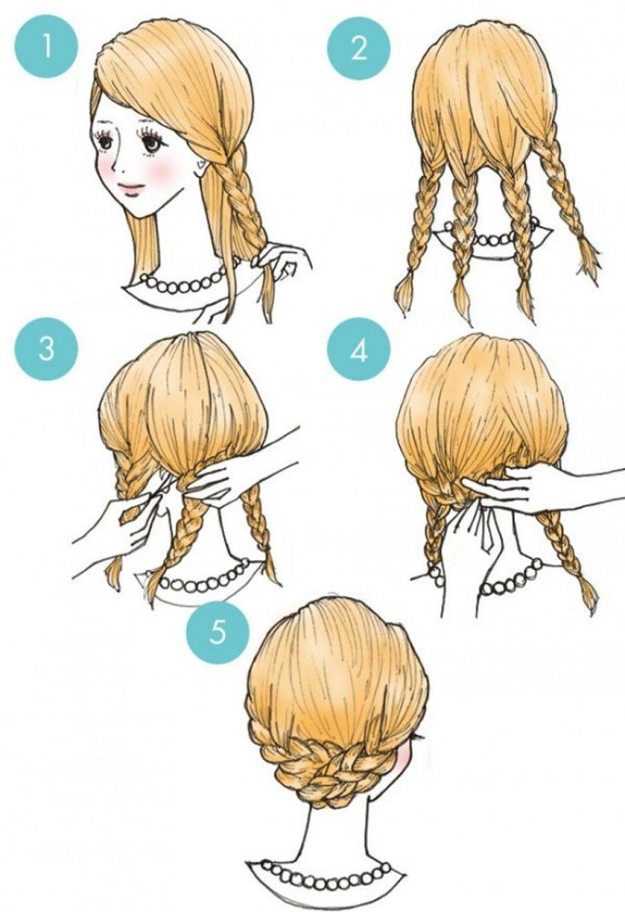 Four braids and that's it!
