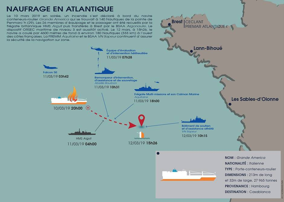 Crédits: Infographie Marine nationale