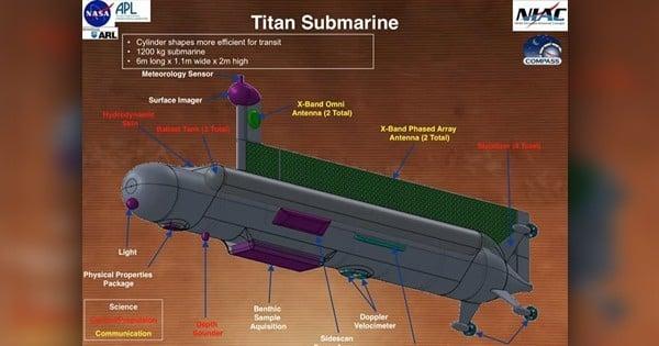 Pour la première fois de son histoire, la NASA projette d'envoyer un sous-marin dans l'espace afin d'explorer les océans de Titan, la lune de Saturne !