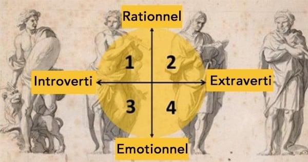 TEST : Il existe 4 grands groupes de personnalités, et vous vous trouvez forcément dans l'un d'entre eux