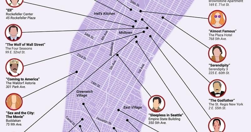 Grâce à cette carte, rendez-vous dans 25 lieux de Manhattan où ont été tournés des films cultes